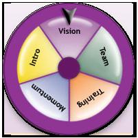 shift_vision