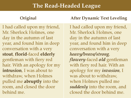 Bookshare-Dynamic-Text-Leveling