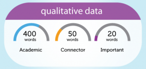 CoWriterUniversal_Data_Qualitative
