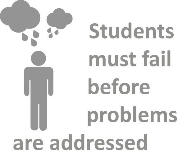 inclusion-1-0-Students-must-fail