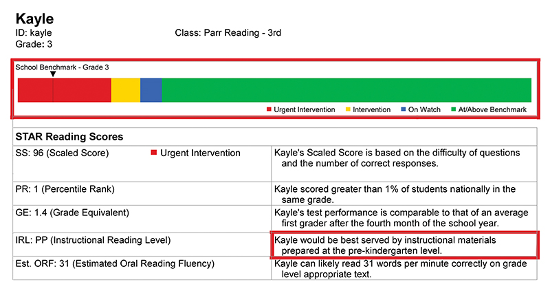 Kayle's STAR Assessment, November 2015