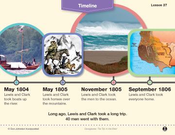 Level 2 Timeline