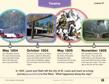 Level 4 Timeline