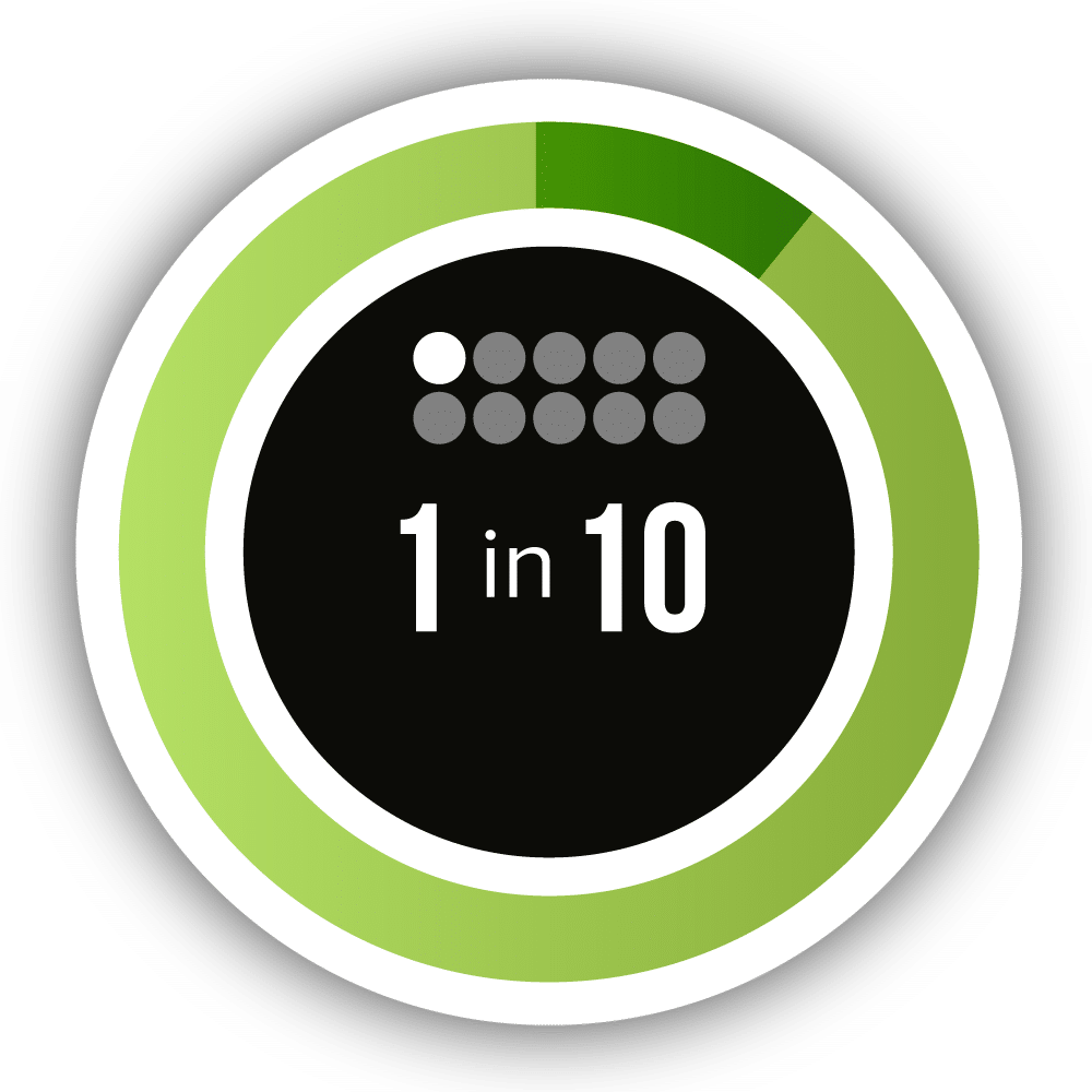 1 in 10 graphic